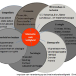 De Comprehensive Approach: dumpen of opwaarderen